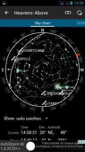 suivi-satellite
