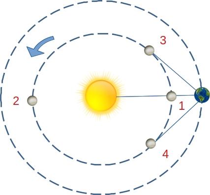 planete-inferieure