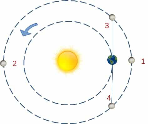 planete-superieure