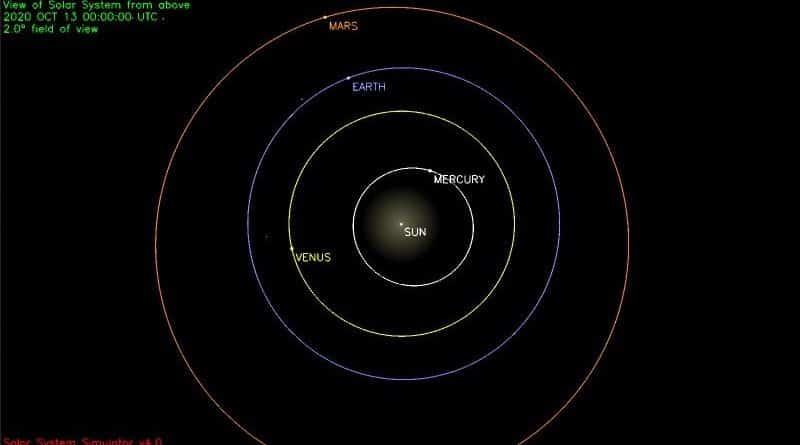 orbite-mars-terre